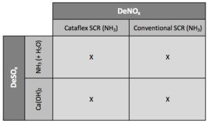 tabulka-ekologie